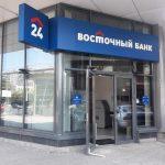Самый плохой банк в Москве
